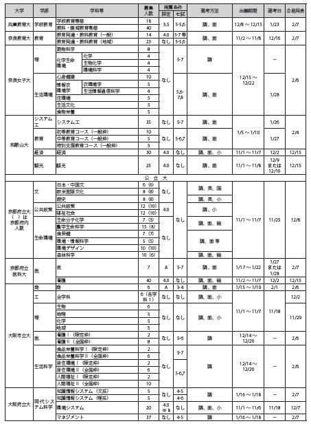 f:id:mongonginazu:20181107112008p:plain