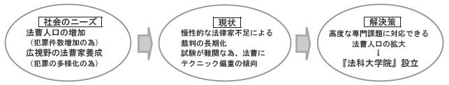 f:id:mongonginazu:20181122152240p:plain