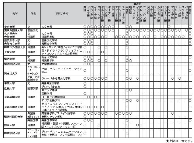 f:id:mongonginazu:20181122163836p:plain