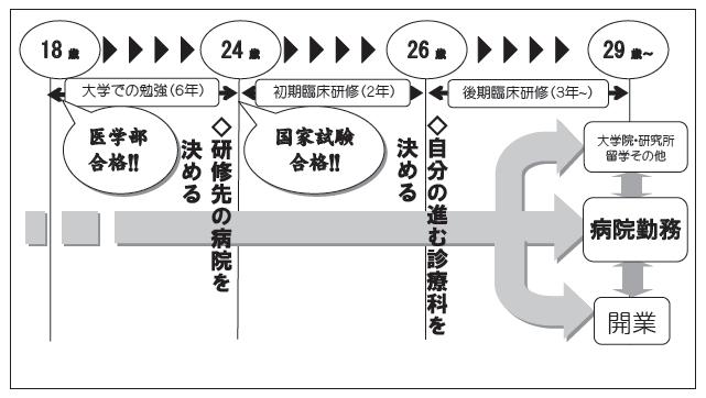 f:id:mongonginazu:20181130123742p:plain