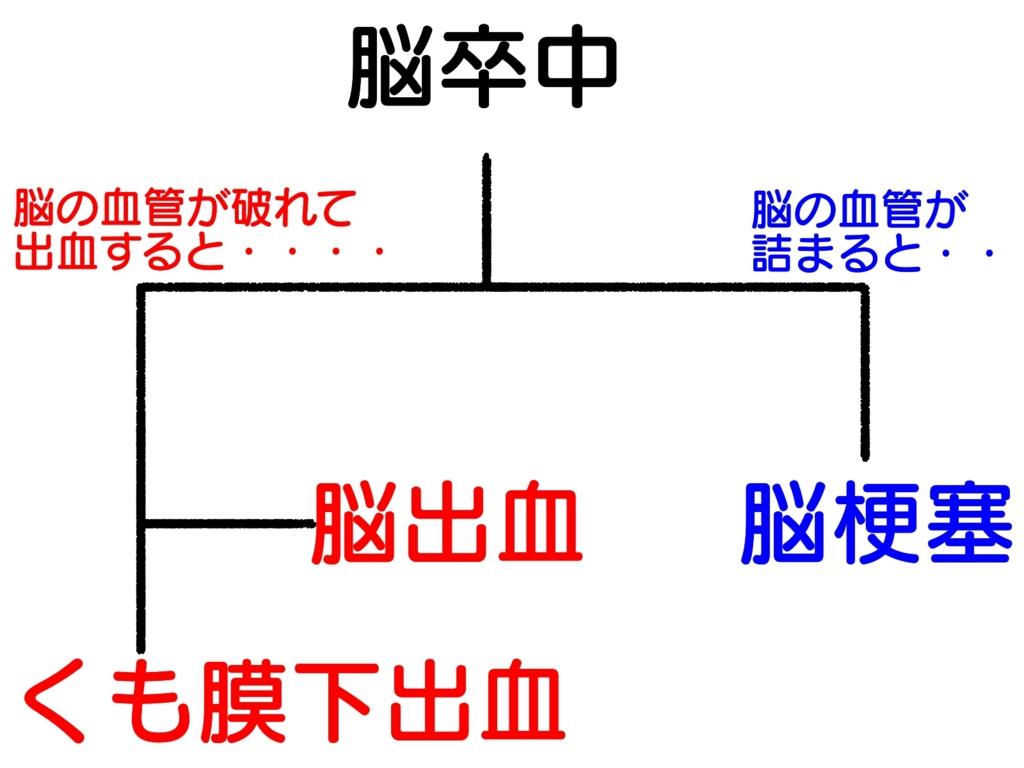 f:id:mongorianus:20170302012715j:plain