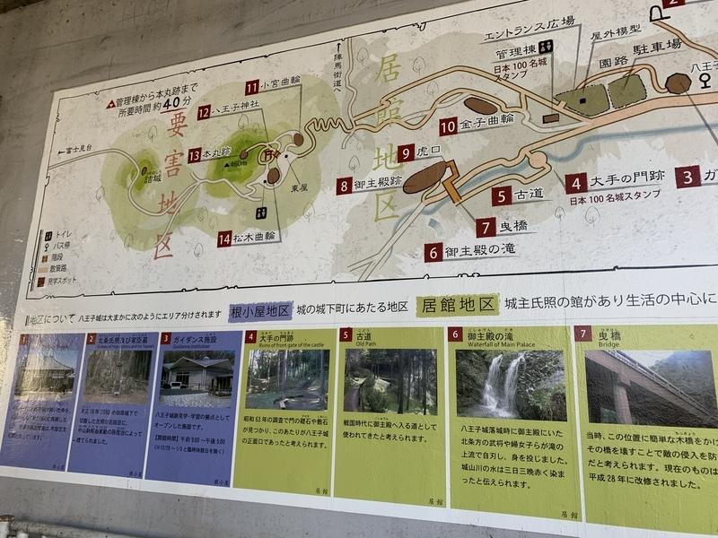 八王子城跡の史跡MAP