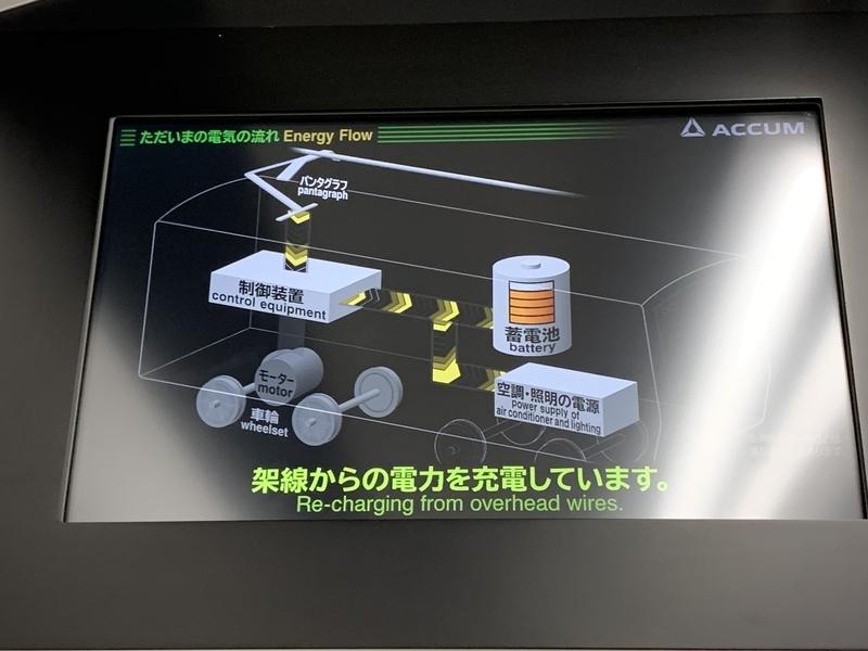 烏山線 EV-E300系