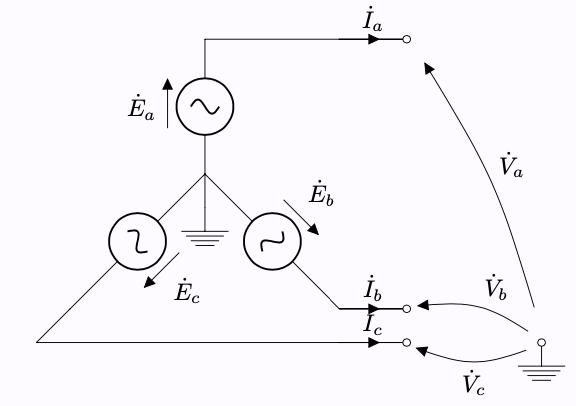対称座標法 三相交流発電機