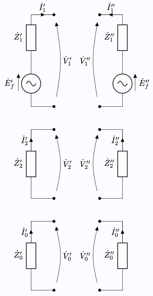 対称座標法 断線故障