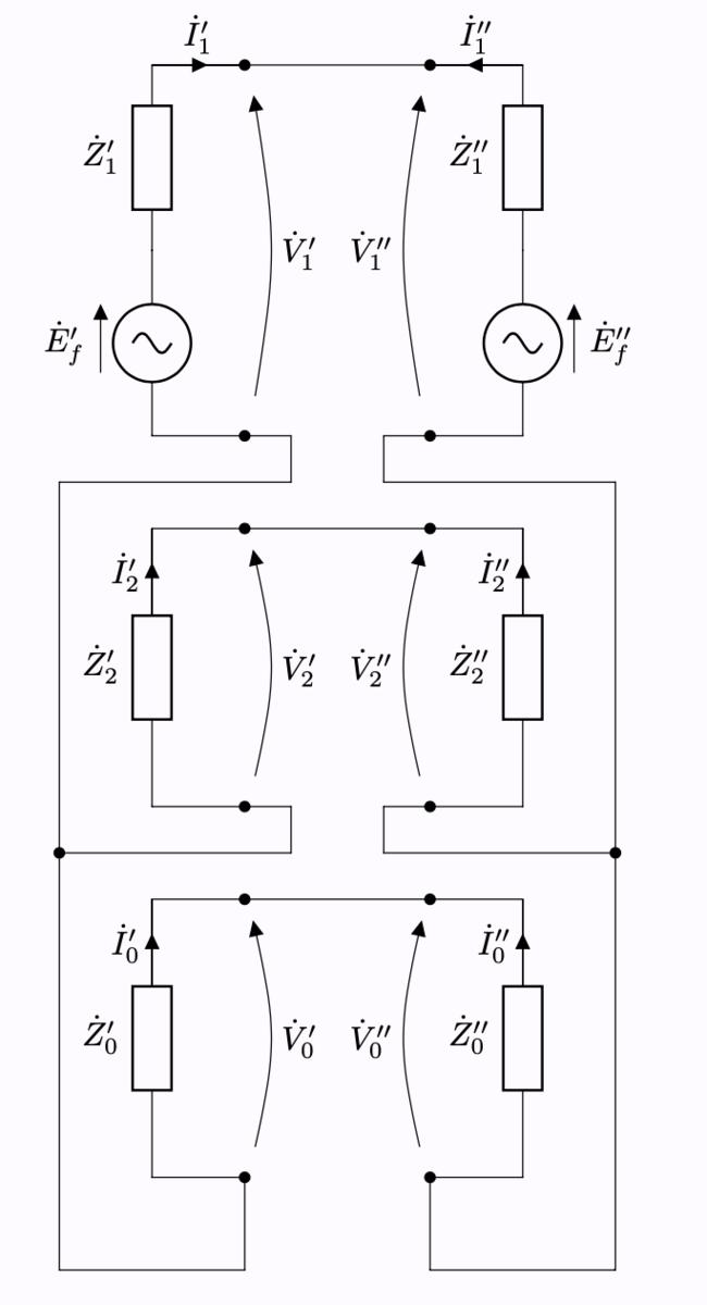 対称座標法 一相断線故障
