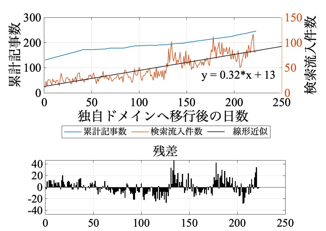 f:id:monhime:20200118112506p:plain:w500
