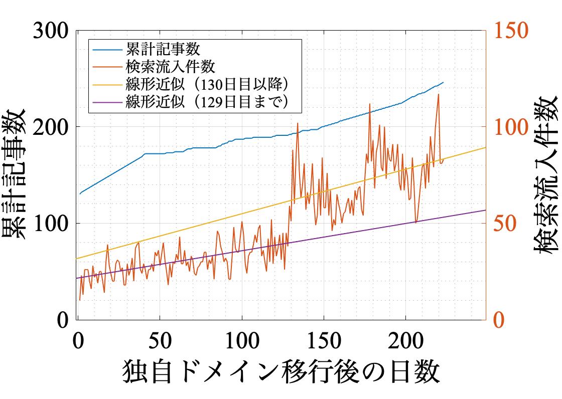 f:id:monhime:20200118130607p:plain:w310