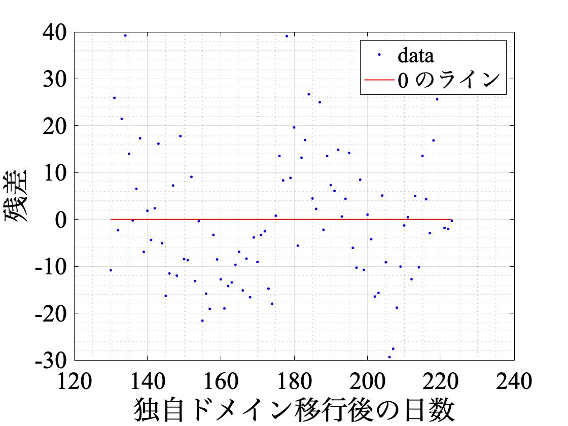 f:id:monhime:20200118130637p:plain:w310