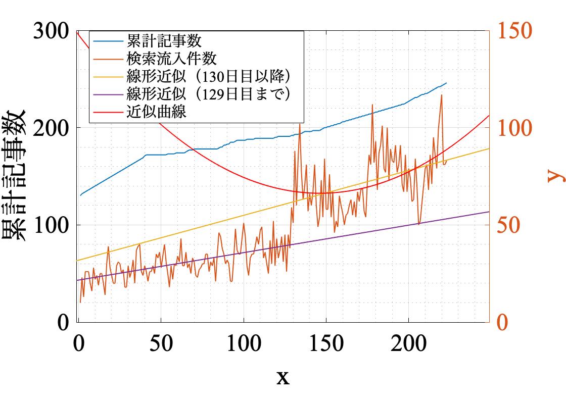 f:id:monhime:20200119102329p:plain:w500