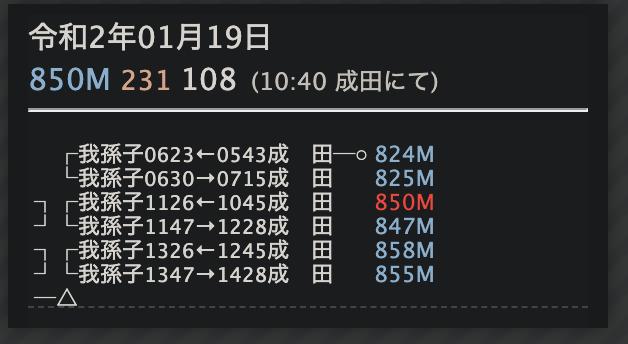 f:id:monhime:20200120133333p:plain:w300