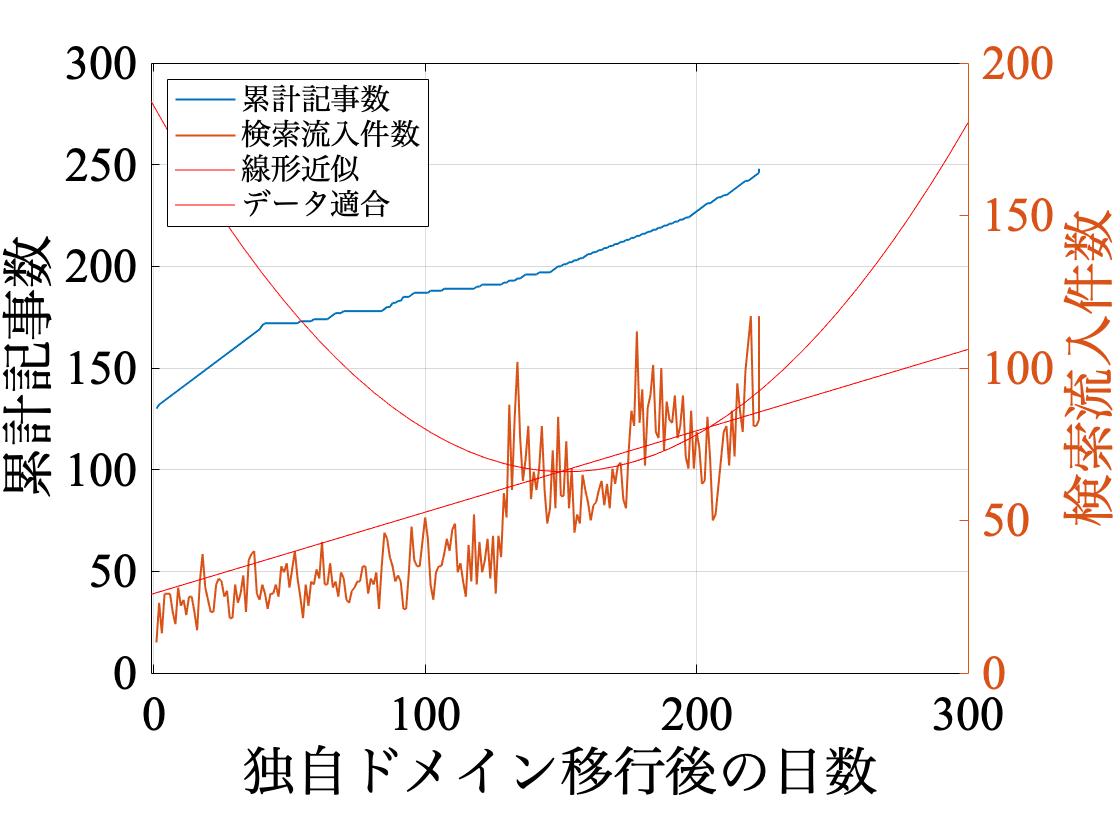 f:id:monhime:20200120215931p:plain:w400