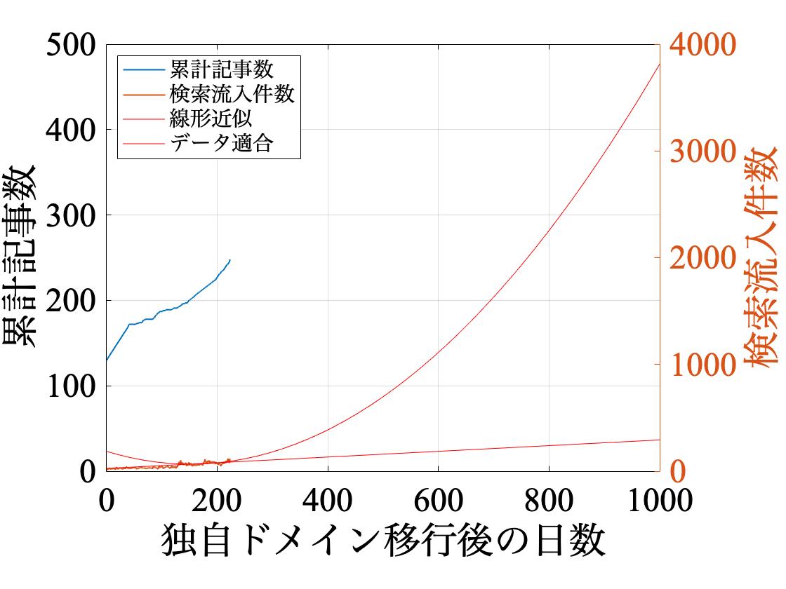 f:id:monhime:20200120215934p:plain:w400