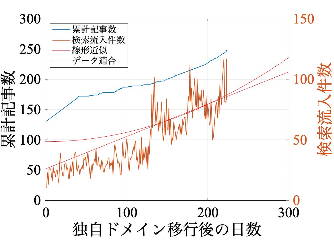 f:id:monhime:20200121083037p:plain:w400