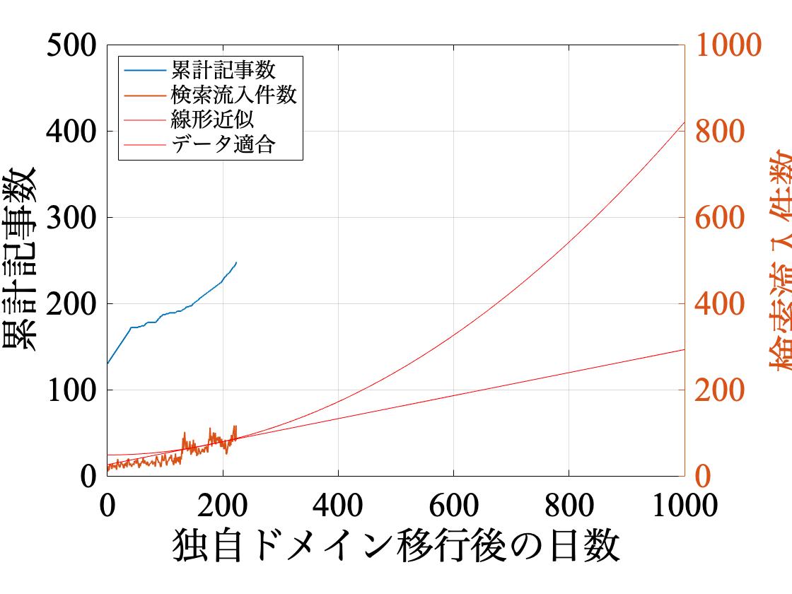 f:id:monhime:20200121083039p:plain:w400