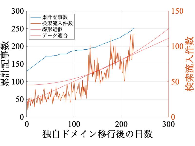 f:id:monhime:20200124070622p:plain:w400