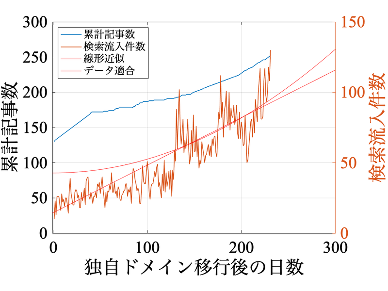 f:id:monhime:20200126073526p:plain:w500