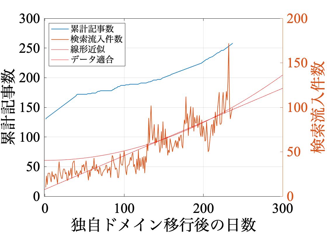 f:id:monhime:20200201083754p:plain:w500