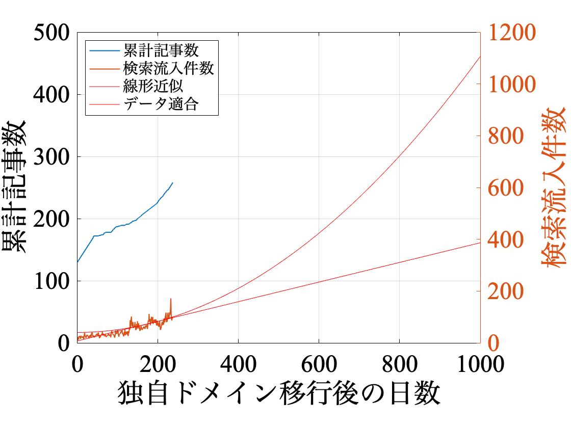f:id:monhime:20200201084236p:plain:w500