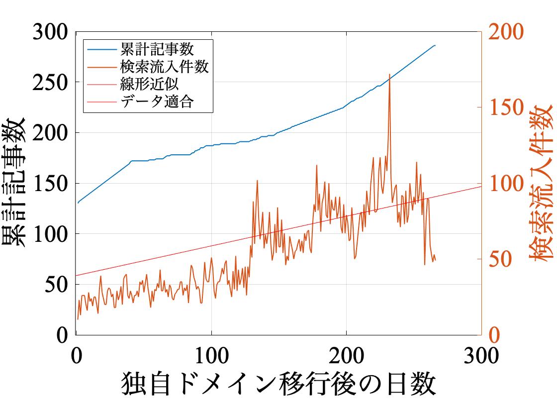 f:id:monhime:20200301090858p:plain:w500
