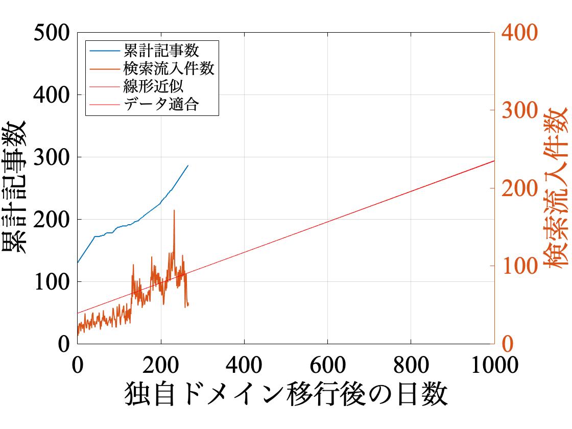 f:id:monhime:20200301091742p:plain:w500