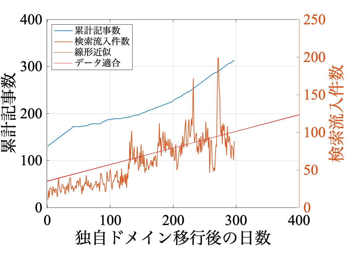 f:id:monhime:20200401071552p:plain:w400
