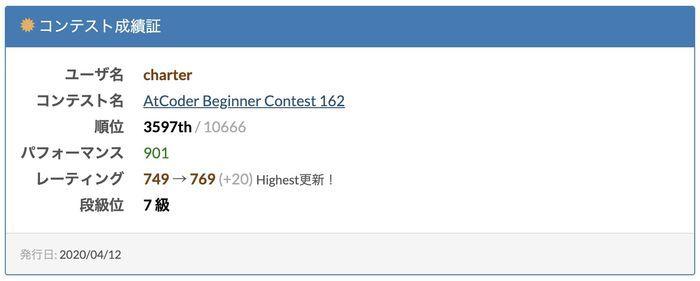 f:id:monhime:20200413120536j:plain:w400