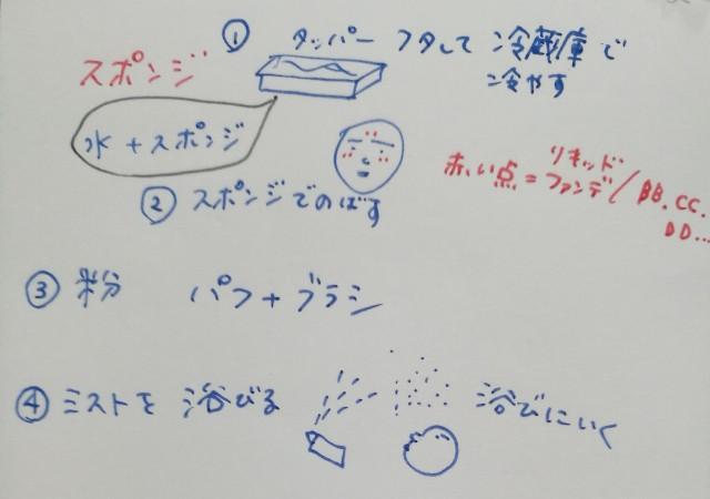 f:id:moni-san:20170718114456j:image