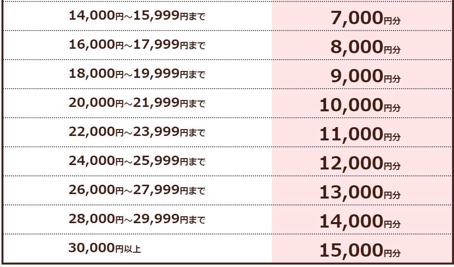 f:id:monimonita333:20200104200641p:plain