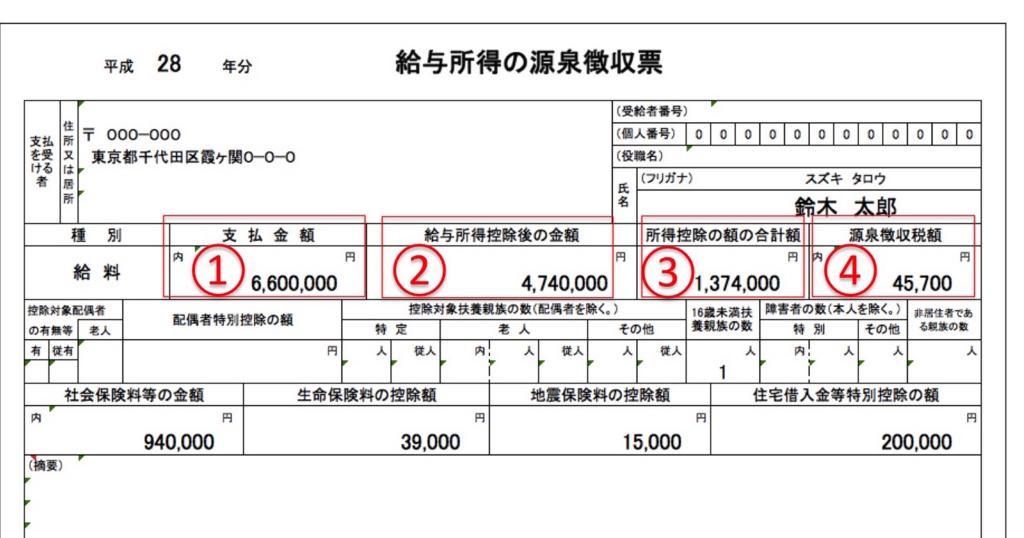 平成28年源泉徴収票のサンプル