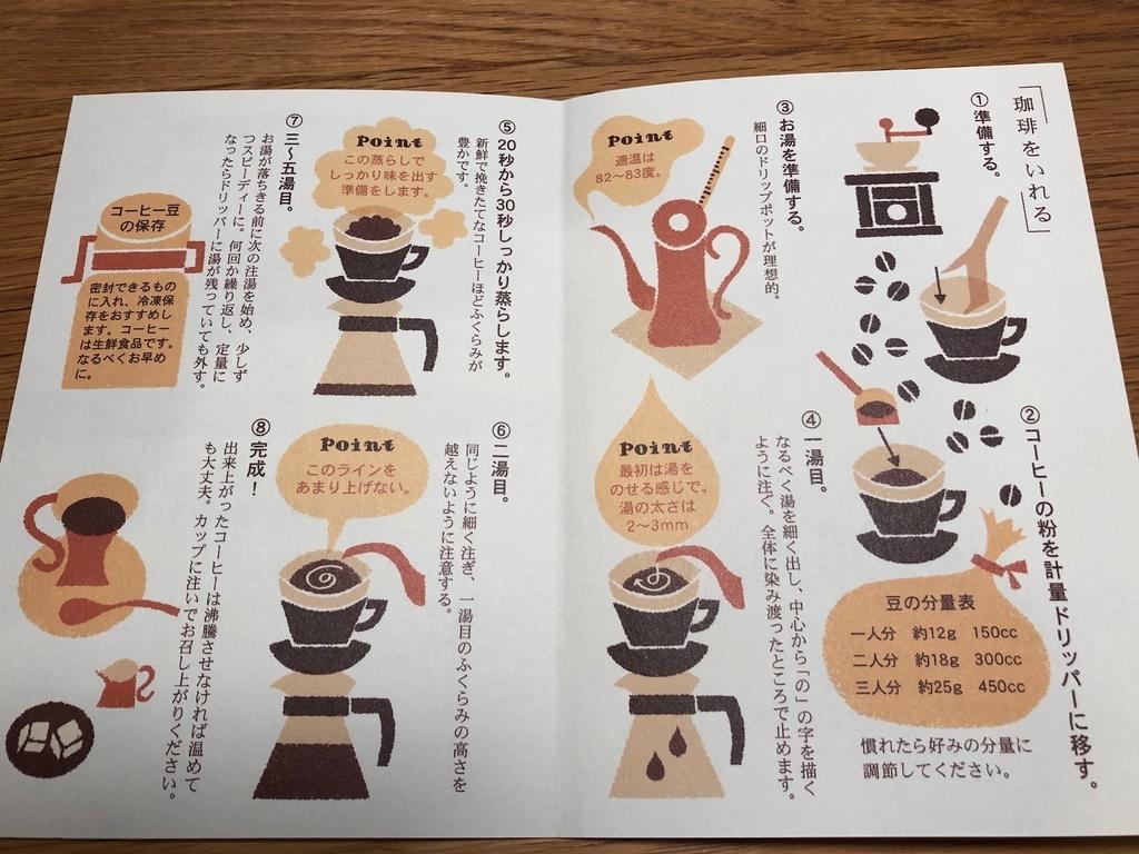 コーヒーの入れ方説明書