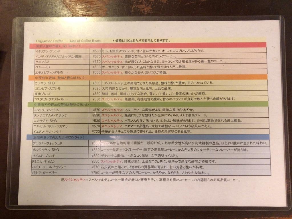 東出珈琲店の豆の価格表