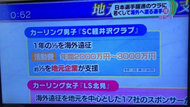 f:id:monkichi64:20180221125300j:plain