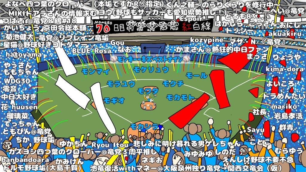 f:id:monkichikyun:20200704181225j:image