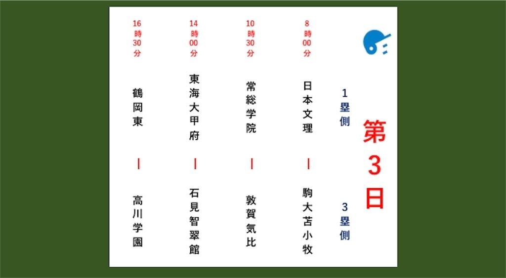 f:id:monkichikyun:20200806165202j:image