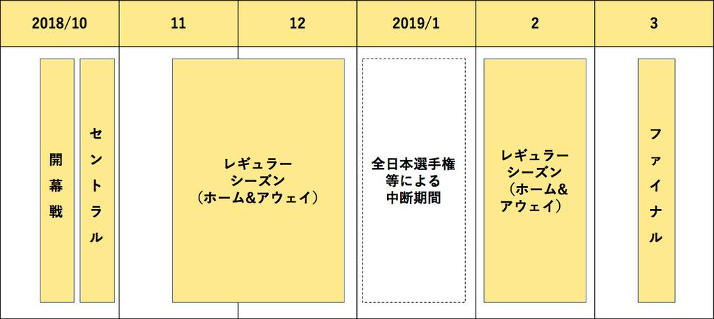 f:id:monkiti64:20181106221844j:plain