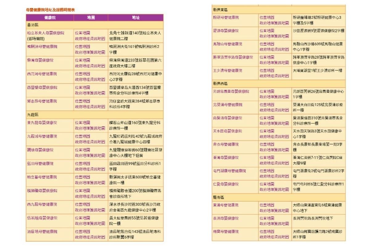 香港 妊婦 母嬰健康院 リスト