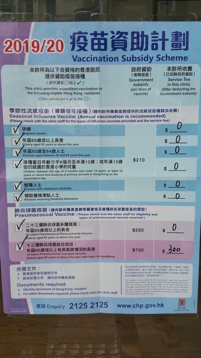 香港 インフルエンザ 予防接種 2019