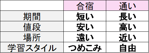 f:id:mono-lvx:20171123162801p:plain