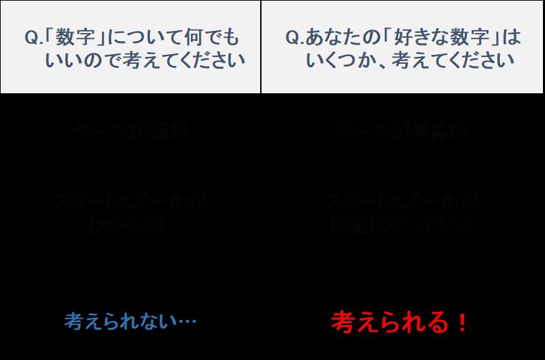 f:id:mono-lvx:20180111185304p:plain