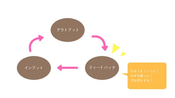 f:id:mono-lvx:20180919221533p:plain