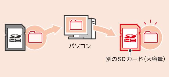 f:id:mono_kuro:20161124211223p:plain