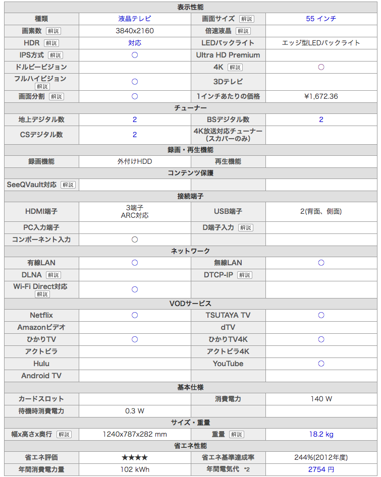 f:id:mono_kuro:20170129215455p:plain