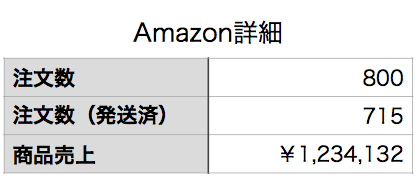 f:id:mono_kuro:20170402170205p:plain