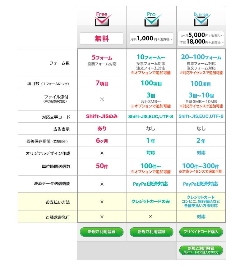f:id:mono_kuro:20170507170033p:plain