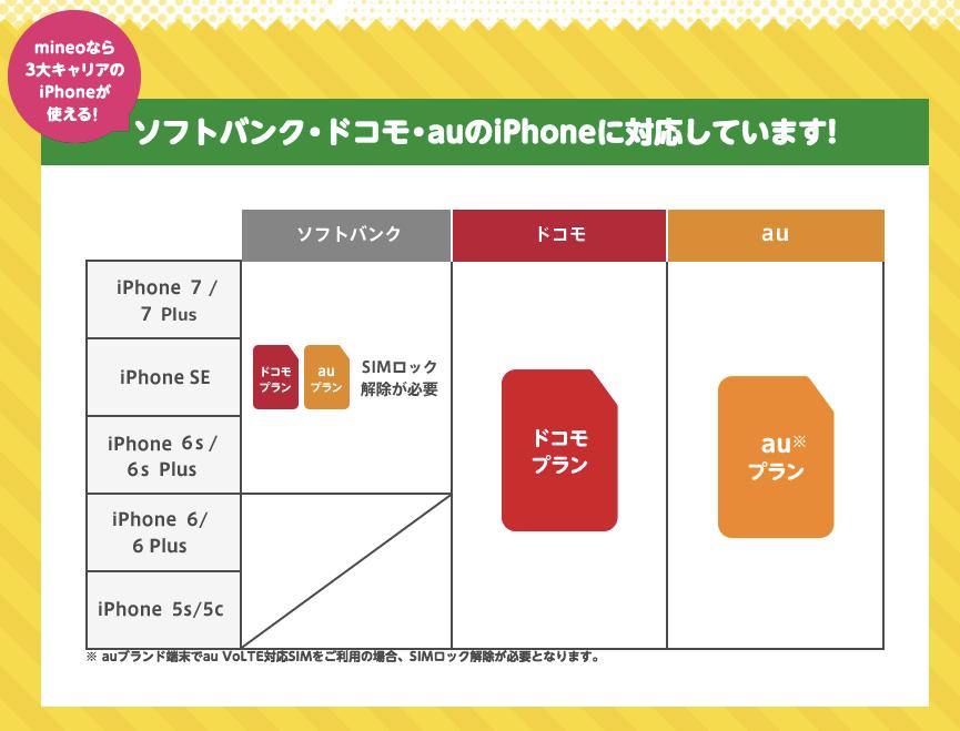 f:id:mono_kuro:20170822235833p:plain