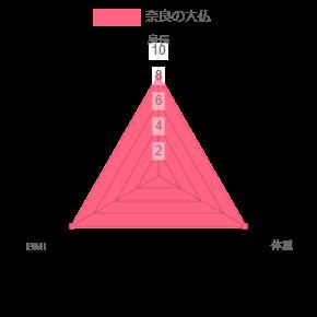 f:id:monochronoise:20201123155554p:plain