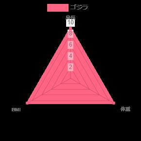 f:id:monochronoise:20201123155610p:plain