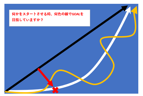 f:id:monofit-think:20210519000328p:plain