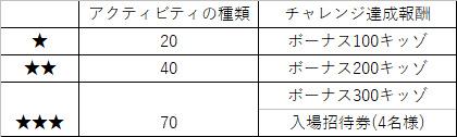 f:id:monohand:20170622095508j:plain